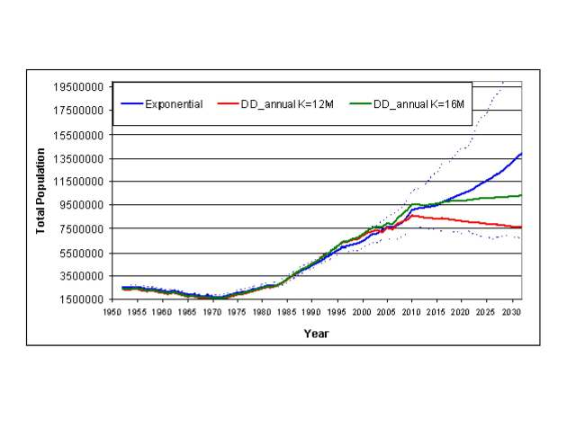 Socky Graph 2