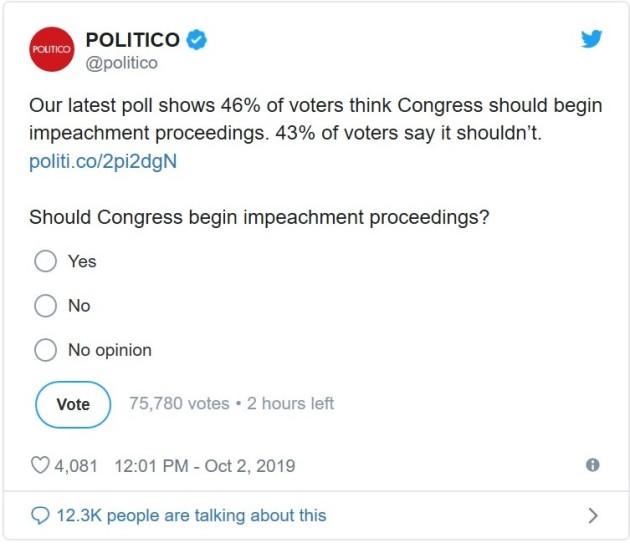 Politico Poll 2
